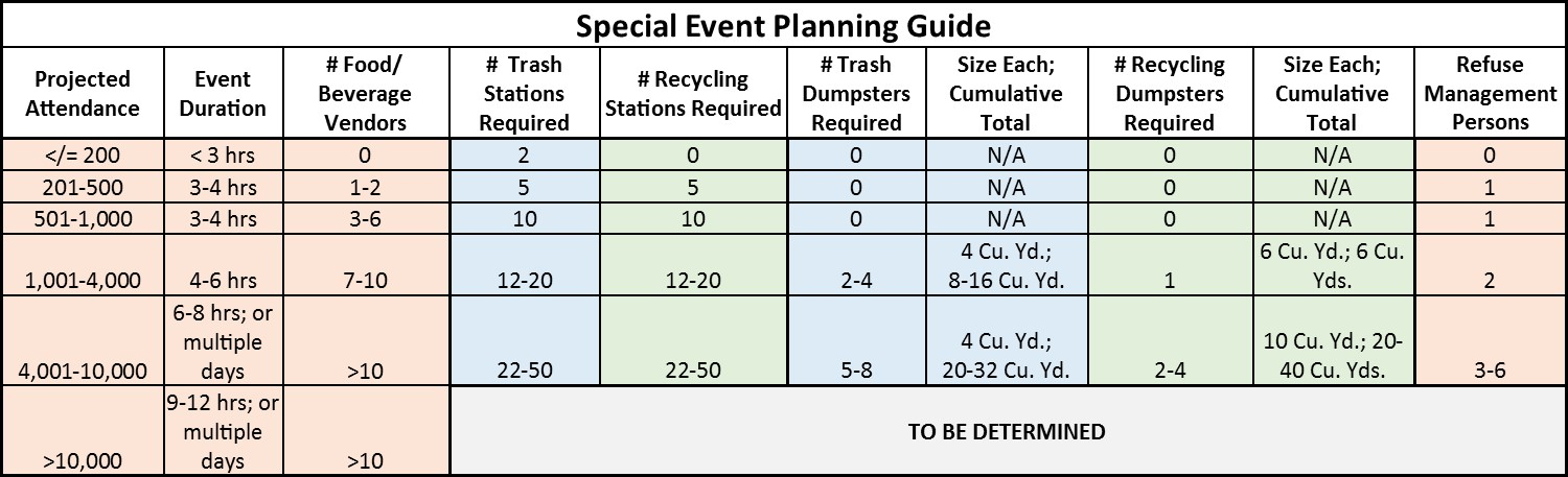 Special Event Planning Chart.